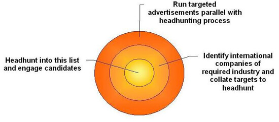 Archer_Target